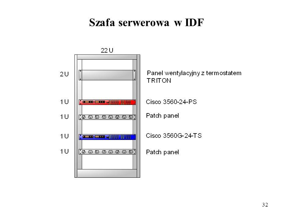 32 Szafa serwerowa w IDF