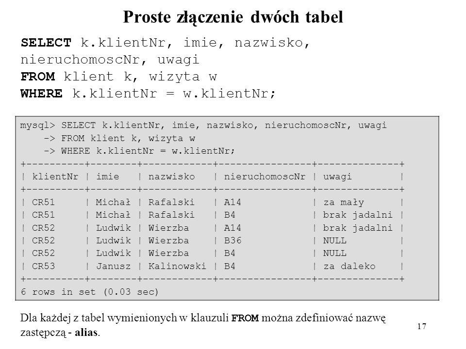 17 Proste złączenie dwóch tabel SELECT k.klientNr, imie, nazwisko, nieruchomoscNr, uwagi FROM klient k, wizyta w WHERE k.klientNr = w.klientNr; mysql>