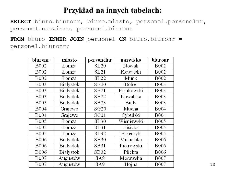 28 Przykład na innych tabelach: SELECT biuro.biuronr, biuro.miasto, personel.personelnr, personel.nazwisko, personel.biuronr FROM biuro INNER JOIN per