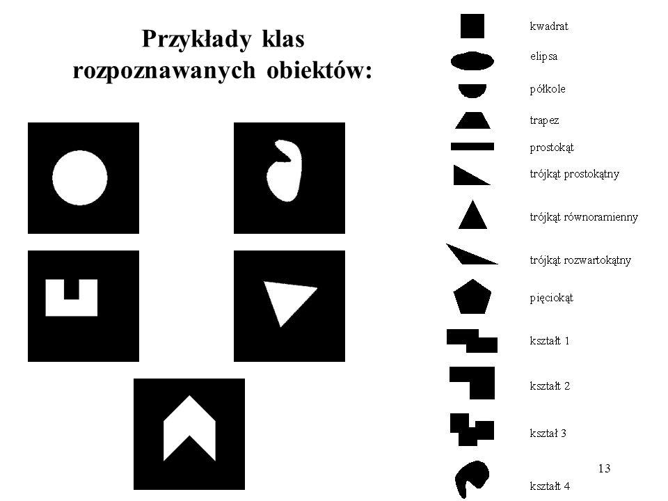 13 Przykłady klas rozpoznawanych obiektów: