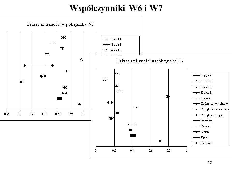 18 Współczynniki W6 i W7