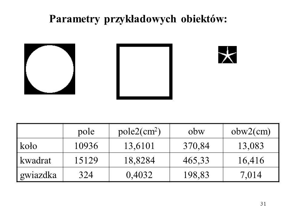 31 Parametry przykładowych obiektów: polepole2(cm 2 )obwobw2(cm) koło1093613,6101370,8413,083 kwadrat1512918,8284465,3316,416 gwiazdka3240,4032198,837