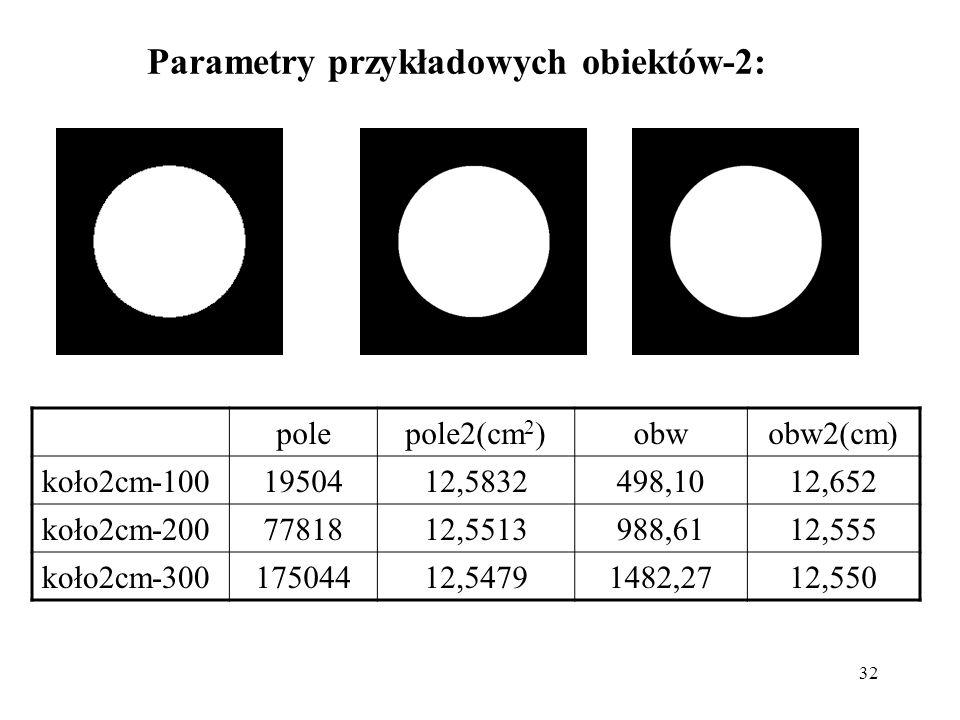 32 Parametry przykładowych obiektów-2: polepole2(cm 2 )obwobw2(cm) koło2cm-1001950412,5832498,1012,652 koło2cm-2007781812,5513988,6112,555 koło2cm-300