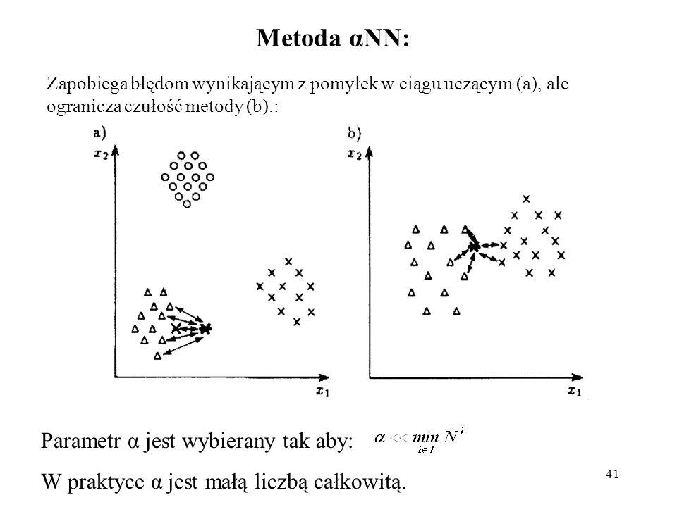 41 Zapobiega błędom wynikającym z pomyłek w ciągu uczącym (a), ale ogranicza czułość metody (b).: Metoda αNN: Parametr α jest wybierany tak aby: W pra