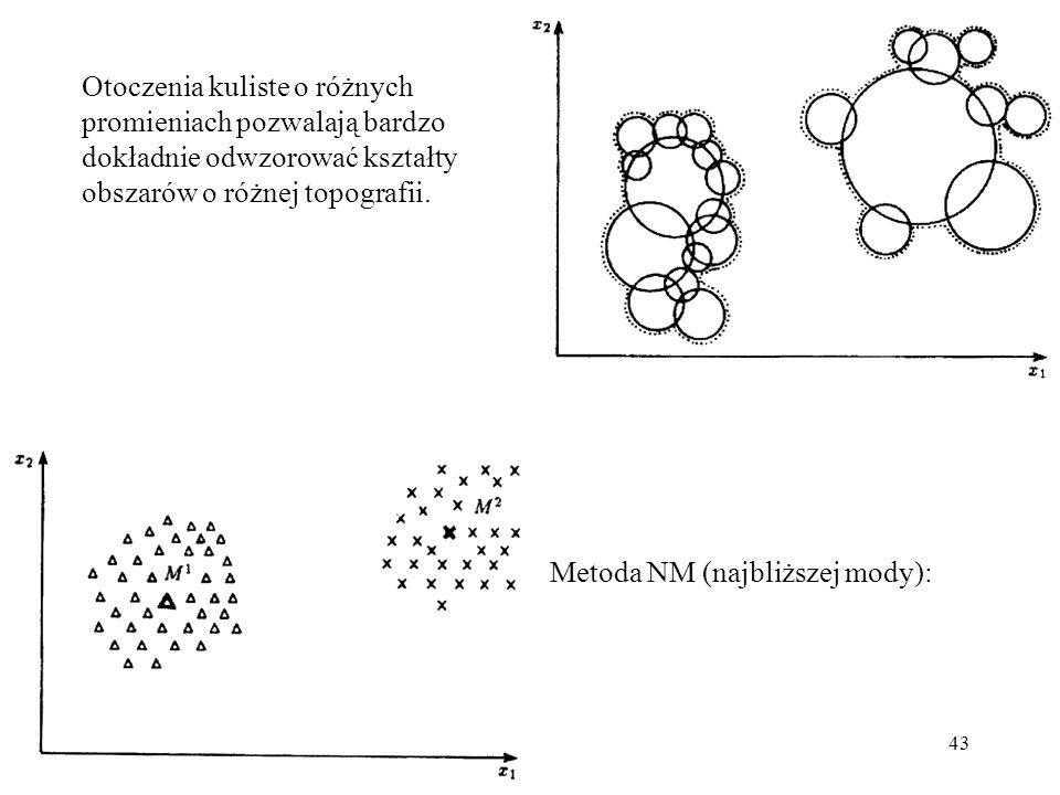 43 Otoczenia kuliste o różnych promieniach pozwalają bardzo dokładnie odwzorować kształty obszarów o różnej topografii. Metoda NM (najbliższej mody):