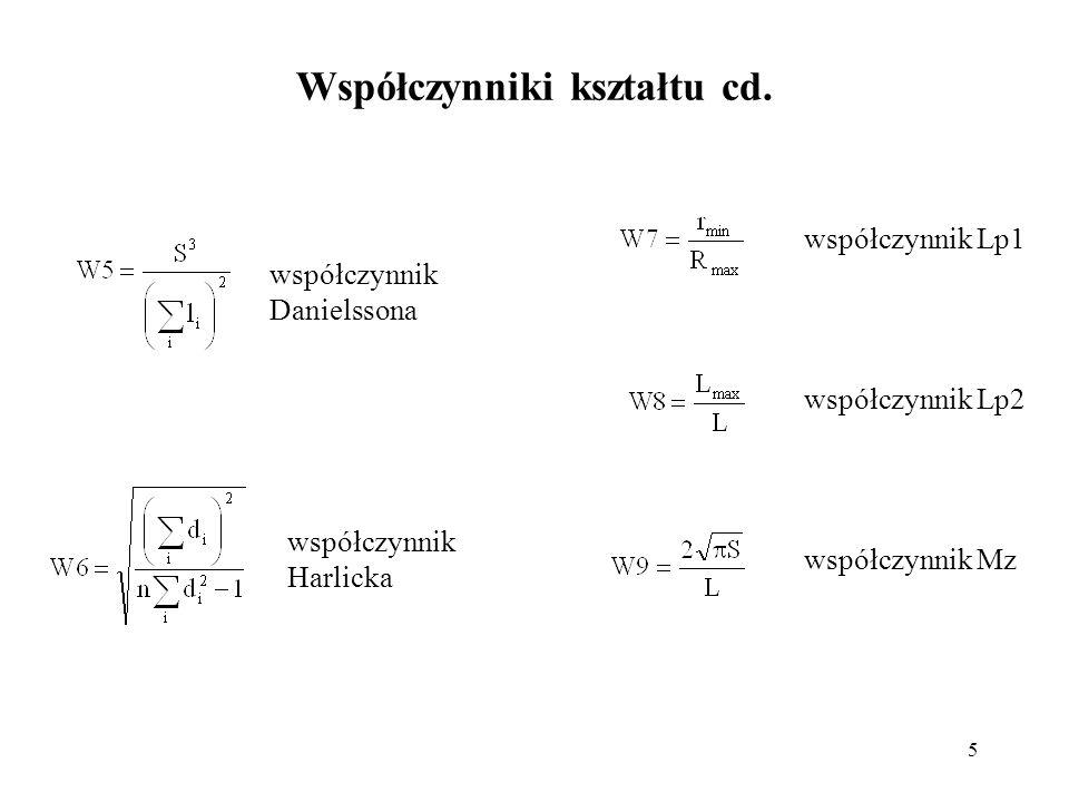 5 współczynnik Lp1 współczynnik Lp2 współczynnik Mz Współczynniki kształtu cd. współczynnik Harlicka współczynnik Danielssona