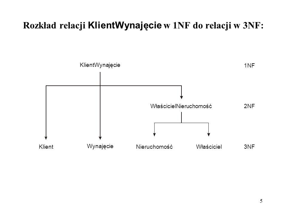 5 Rozkład relacji KlientWynajęcie w 1NF do relacji w 3NF: KlientWynajęcie 1NF WłaścicielNieruchomość2NF 3NFWłaścicielNieruchomośćKlient Wynajęcie