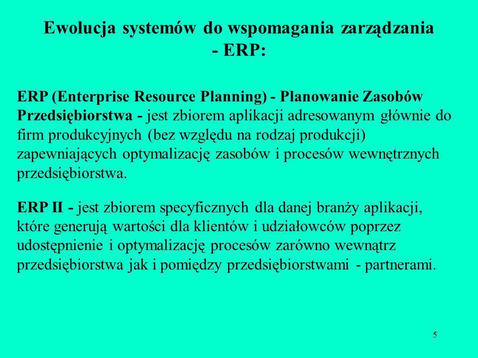 5 Ewolucja systemów do wspomagania zarządzania - ERP: ERP (Enterprise Resource Planning) - Planowanie Zasobów Przedsiębiorstwa - jest zbiorem aplikacj