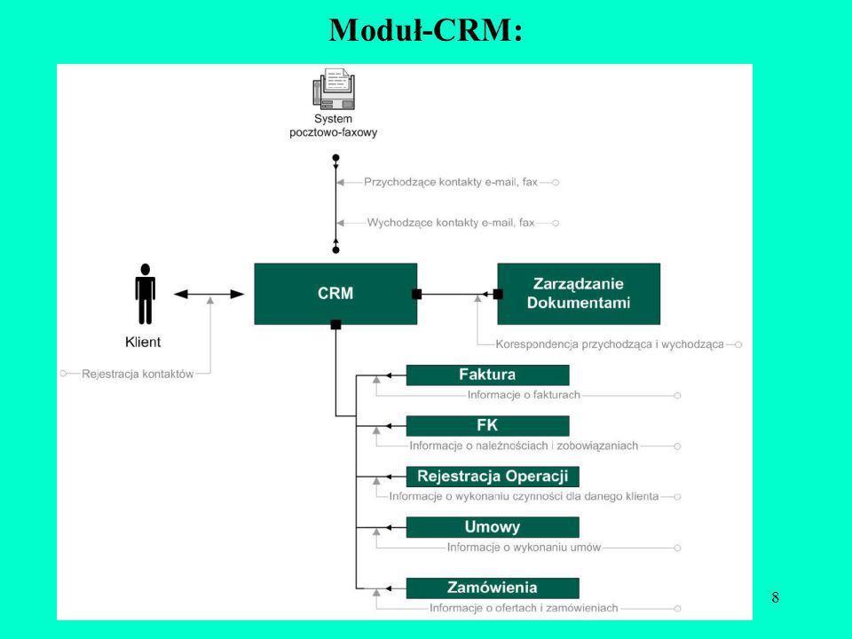 8 Moduł-CRM: