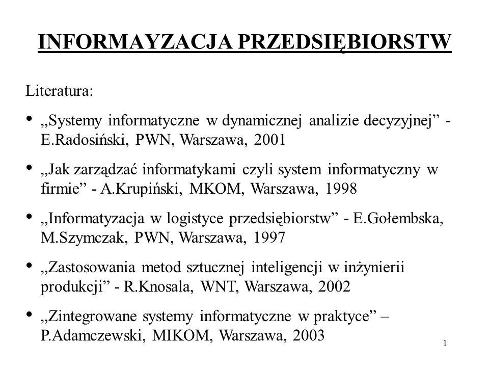 1 INFORMAYZACJA PRZEDSIĘBIORSTW Literatura: Systemy informatyczne w dynamicznej analizie decyzyjnej - E.Radosiński, PWN, Warszawa, 2001 Jak zarządzać