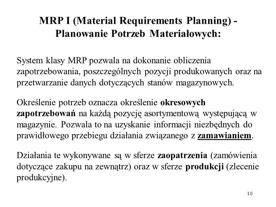10 MRP I (Material Requirements Planning) - Planowanie Potrzeb Materiałowych: System klasy MRP pozwala na dokonanie obliczenia zapotrzebowania, poszcz