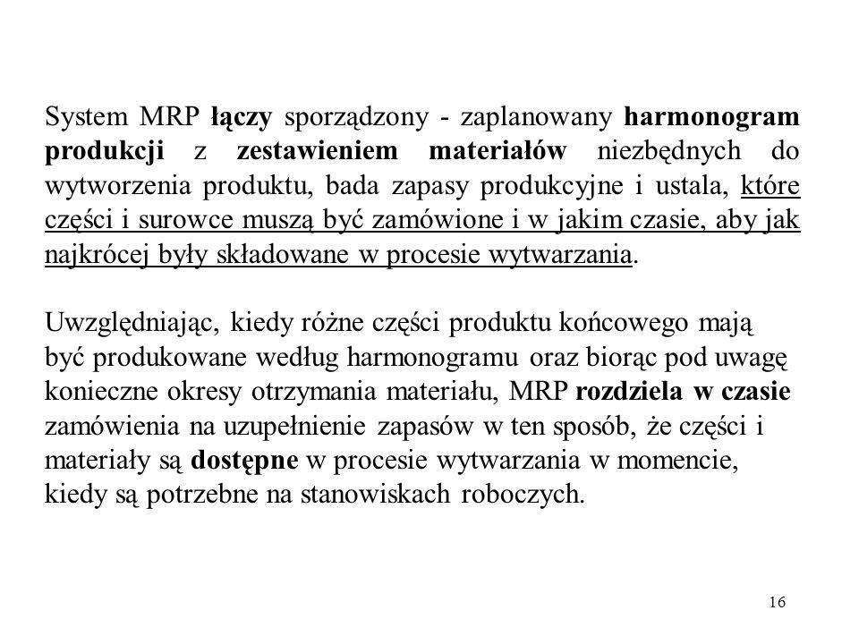 16 System MRP łączy sporządzony - zaplanowany harmonogram produkcji z zestawieniem materiałów niezbędnych do wytworzenia produktu, bada zapasy produkc