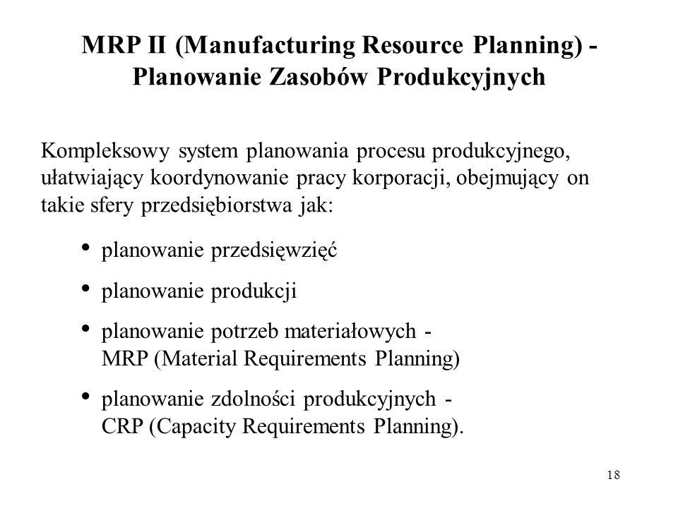 18 MRP II (Manufacturing Resource Planning) - Planowanie Zasobów Produkcyjnych Kompleksowy system planowania procesu produkcyjnego, ułatwiający koordy
