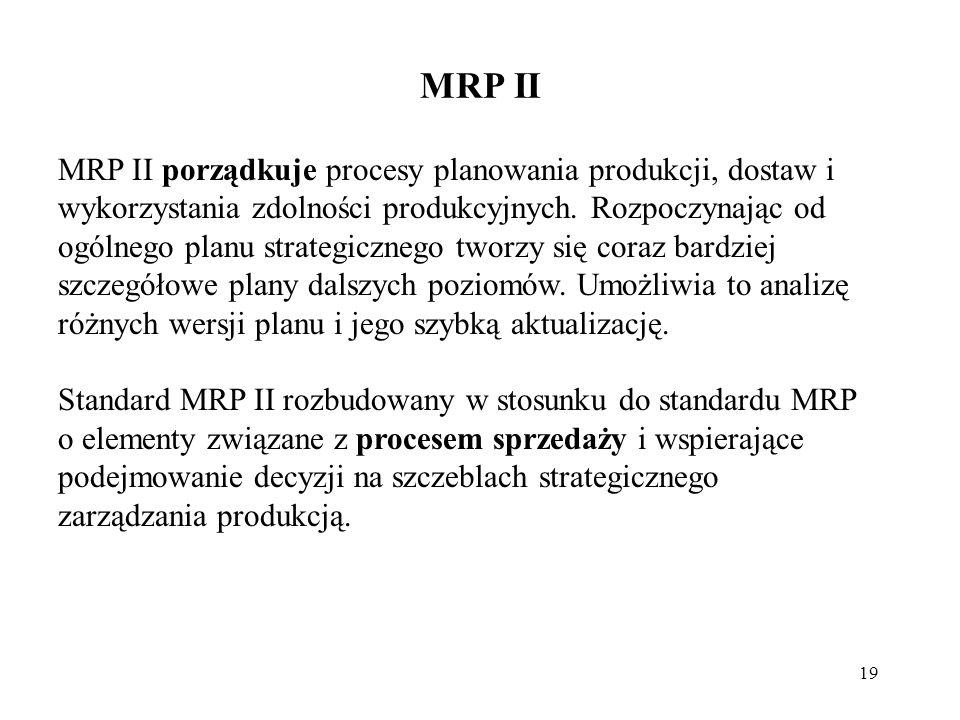19 MRP II MRP II porządkuje procesy planowania produkcji, dostaw i wykorzystania zdolności produkcyjnych. Rozpoczynając od ogólnego planu strategiczne