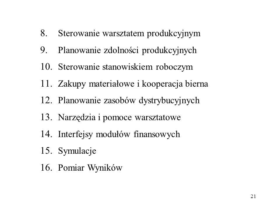 21 8. Sterowanie warsztatem produkcyjnym 9. Planowanie zdolności produkcyjnych 10. Sterowanie stanowiskiem roboczym 11. Zakupy materiałowe i kooperacj