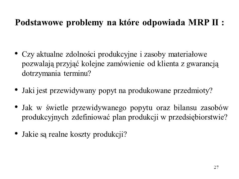 27 Podstawowe problemy na które odpowiada MRP II : Czy aktualne zdolności produkcyjne i zasoby materiałowe pozwalają przyjąć kolejne zamówienie od kli