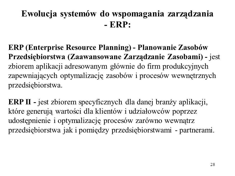 28 Ewolucja systemów do wspomagania zarządzania - ERP: ERP (Enterprise Resource Planning) - Planowanie Zasobów Przedsiębiorstwa (Zaawansowane Zarządza