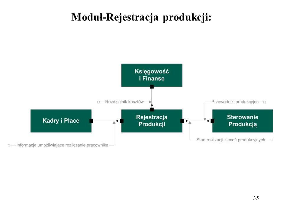 35 Moduł-Rejestracja produkcji: