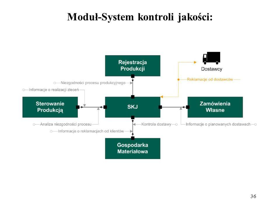 36 Moduł-System kontroli jakości: