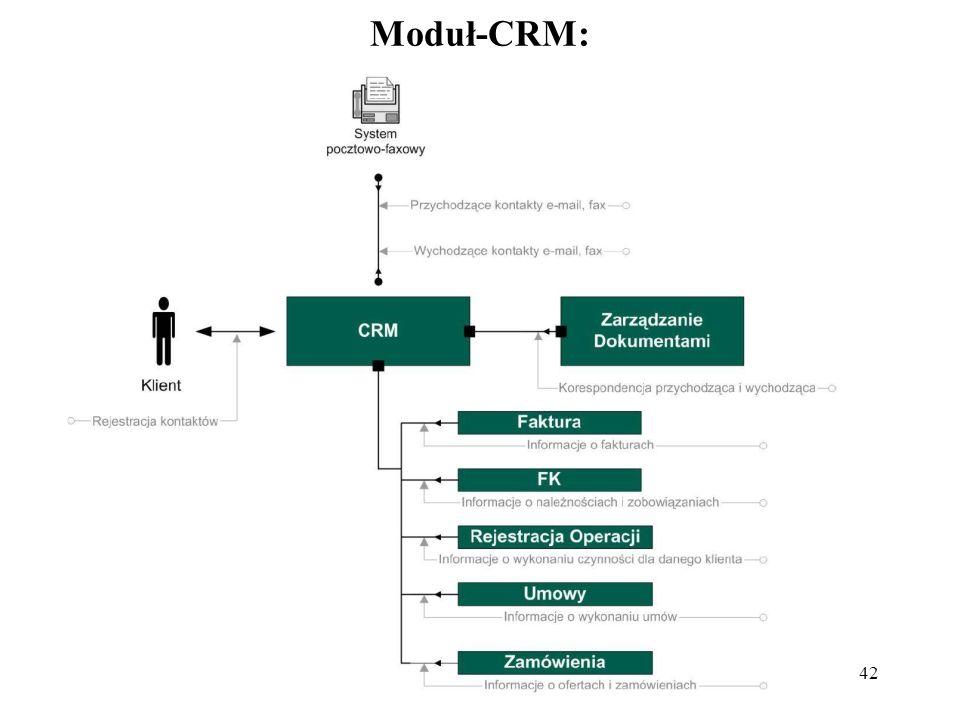 42 Moduł-CRM: