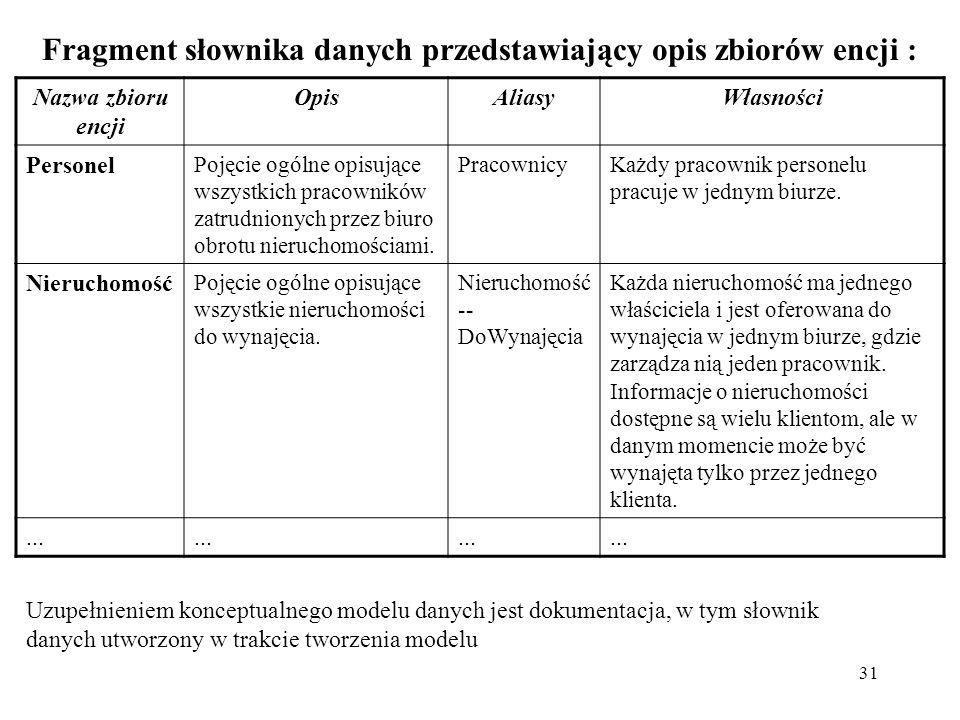 31 Fragment słownika danych przedstawiający opis zbiorów encji : Uzupełnieniem konceptualnego modelu danych jest dokumentacja, w tym słownik danych ut