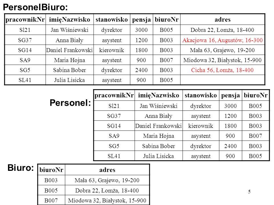 36 Fragment słownika danych przedstawiający opis atrybutów: Nazwa zbioru encji AtrybutyOpisTyp danych i długośćWartości puste Wielowar- tościowy...