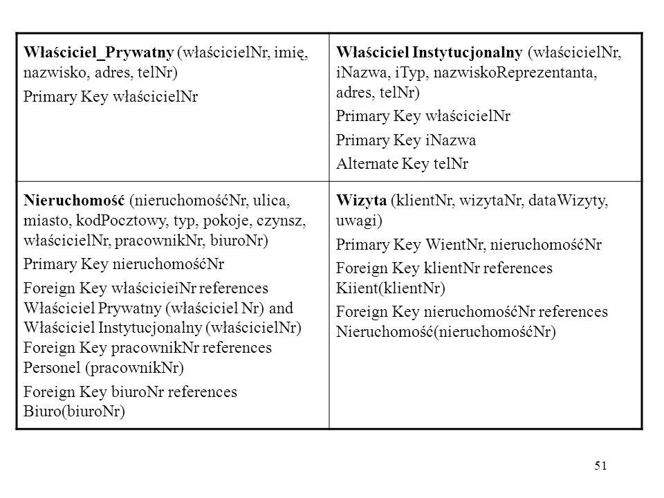 51 Właściciel_Prywatny (właścicielNr, imię, nazwisko, adres, telNr) Primary Key właścicielNr Właściciel Instytucjonalny (właścicielNr, iNazwa, iTyp, n