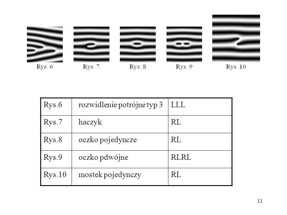 11 Rys.6 rozwidlenie potrójne typ 3LLL Rys.7 haczykRL Rys.8 oczko pojedynczeRL Rys.9 oczko pdwójneRLRL Rys.10 mostek pojedynczyRL