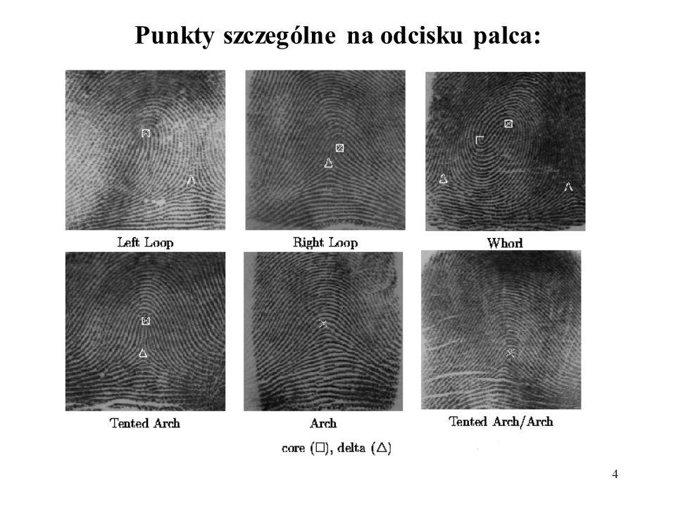 5 Etap 1 - obróbka wstępna: Obrazek wejściowy obliczenie gradientu pionowego obliczenie gradientu poziomego obliczenie directional image obliczenie gradientu wyznaczenie maski obliczenie block directional image block directional image z usuniętymi szumami