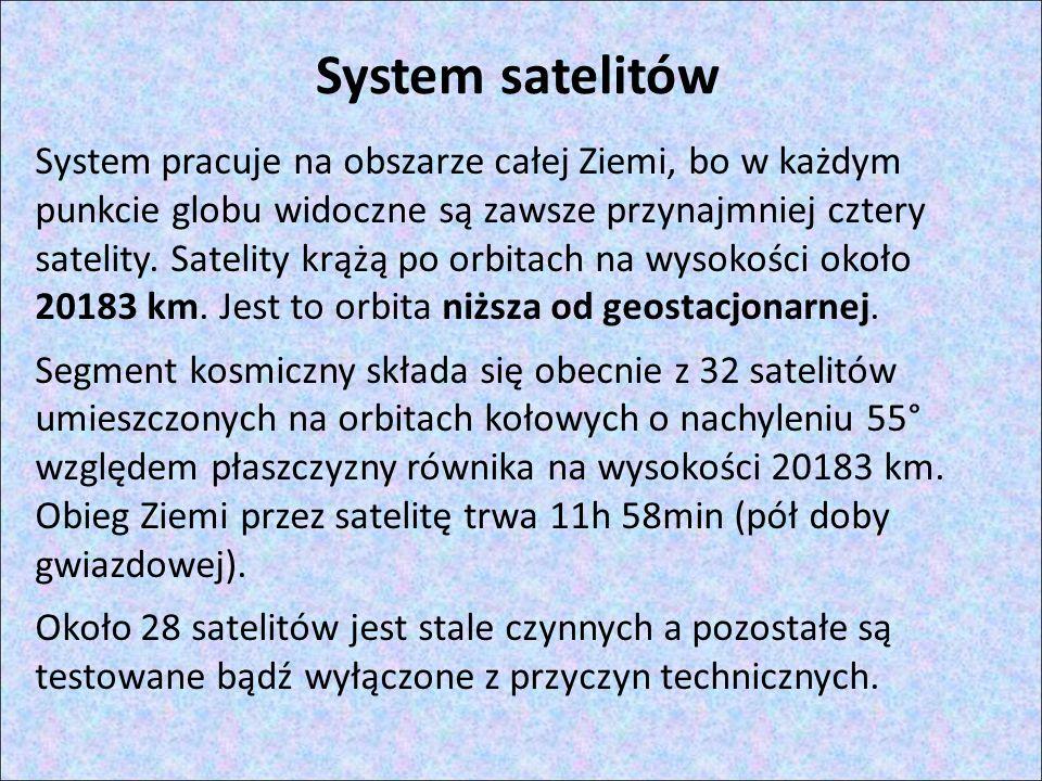 System wielu nadajników jest bardzo kosztowny, Regularnie muszą być umieszczane na orbicie kolejne w zastępstwie tych, które zeszły z właściwej orbity lub uległy awarii.
