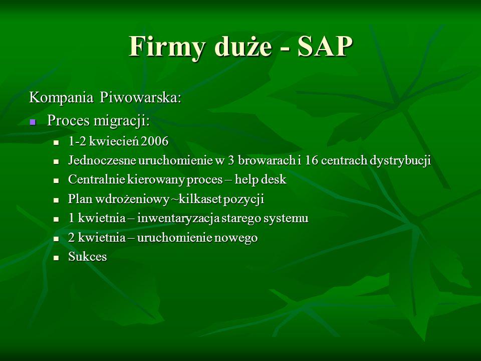 Firmy duże - SAP Kompania piwowarska: Efekty: Efekty: 750 użytkowników końcowych 750 użytkowników końcowych Reorganizacja działu IT Reorganizacja działu IT SAP NetWeaver SAP NetWeaver Restrukturyzacja i reorganizacja pracy Restrukturyzacja i reorganizacja pracy Konkurencyjność Konkurencyjność Zwrot inwestycji Zwrot inwestycji Plany dalszej modernizacji Plany dalszej modernizacji Gospodarka remontowa Gospodarka remontowa HR HR Outsourcing – firma BCC Outsourcing – firma BCC Serwis SAP Serwis SAP