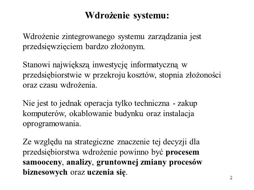 23 Metodyka BASIS: Metodyka ta została opracowana przez amerykańską firmę SSA (System Software Associates Inc.) dla potrzeb wdrażania systemu BPCS.