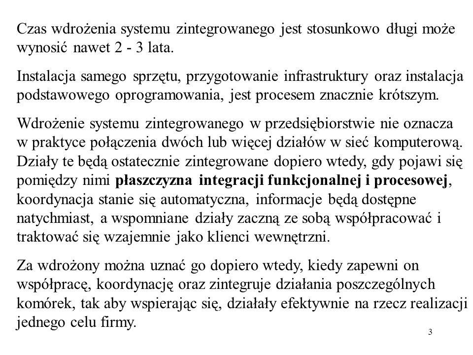 34 Problemy spotykane podczas wdrożeń: problem utożsamiania się z projektem Wdrożenie Zintegrowanego Systemu Wspomagania Zarządzania jest często postrzegane jako zagadnienie informatyczne a nie z zakresu zarządzania.