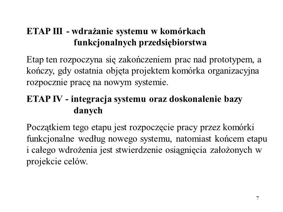 18 FazySystem, Metodyka Charakterystyka 10DyNAMICS1) Definicja wdrożenia, 2) Prowadzenie wdrożenia, 3) Organizacja wdrożenia, 4) Projekt funkcjonalny, 5) Projekt szczegółowy, 6) Dostosowanie i uzupełnienie, 7) Przygotowanie instalacji, 8) Instalacja, 9) Szkolenia, 10) Praca równoległa.