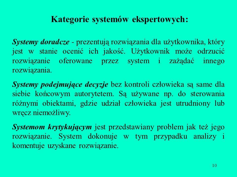 10 Kategorie systemów ekspertowych: Systemy doradcze - prezentują rozwiązania dla użytkownika, który jest w stanie ocenić ich jakość. Użytkownik może