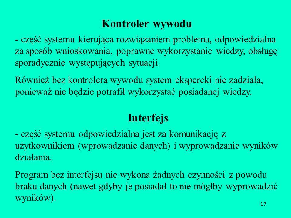 15 Kontroler wywodu - część systemu kierująca rozwiązaniem problemu, odpowiedzialna za sposób wnioskowania, poprawne wykorzystanie wiedzy, obsługę spo