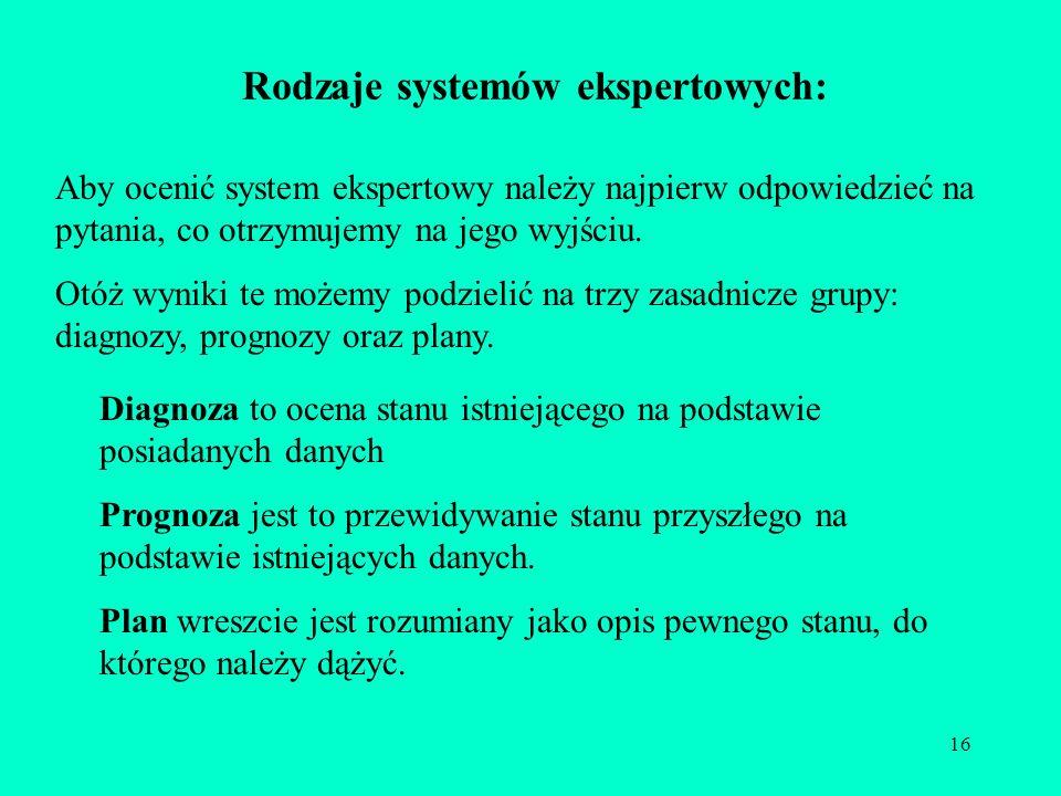 16 Rodzaje systemów ekspertowych: Aby ocenić system ekspertowy należy najpierw odpowiedzieć na pytania, co otrzymujemy na jego wyjściu. Otóż wyniki te