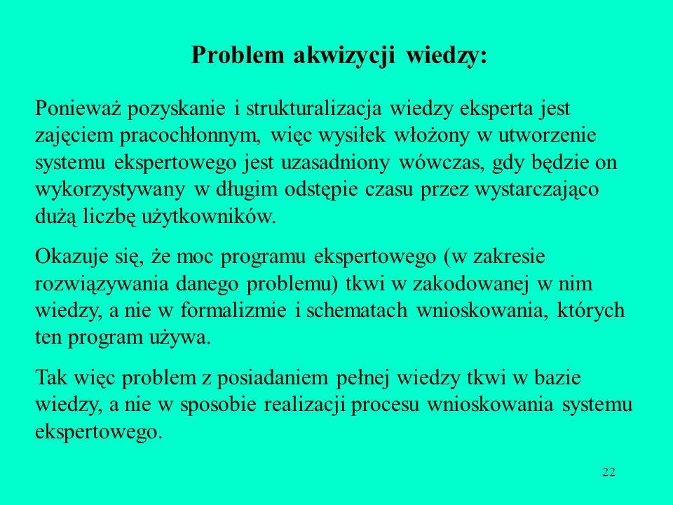 22 Problem akwizycji wiedzy: Ponieważ pozyskanie i strukturalizacja wiedzy eksperta jest zajęciem pracochłonnym, więc wysiłek włożony w utworzenie sys