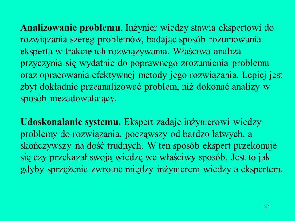 24 Analizowanie problemu. Inżynier wiedzy stawia ekspertowi do rozwiązania szereg problemów, badając sposób rozumowania eksperta w trakcie ich rozwiąz