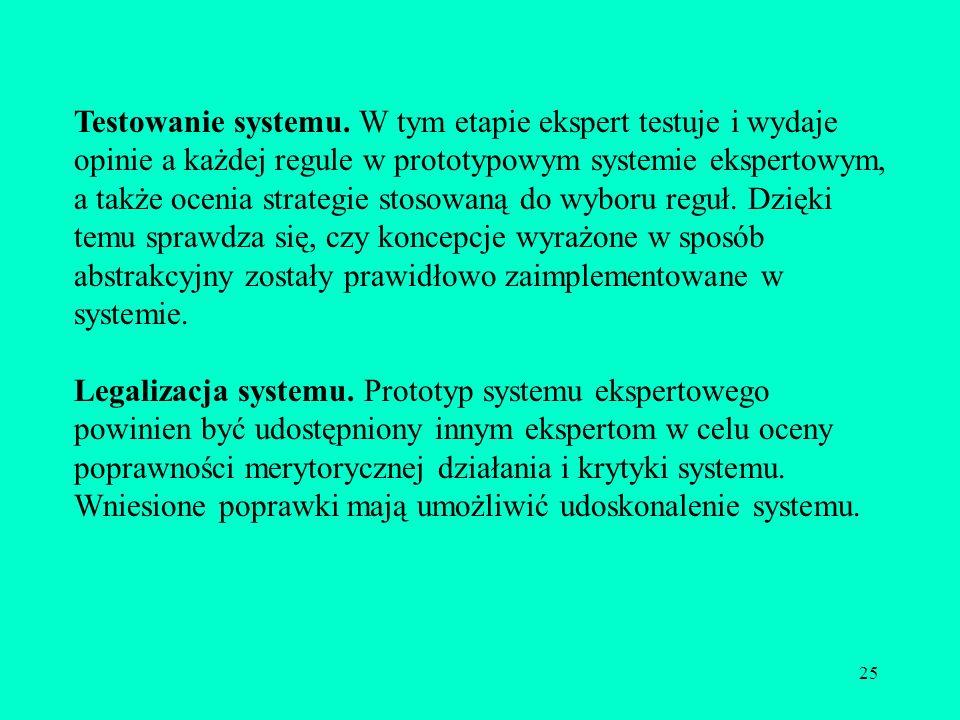 25 Testowanie systemu. W tym etapie ekspert testuje i wydaje opinie a każdej regule w prototypowym systemie ekspertowym, a także ocenia strategie stos