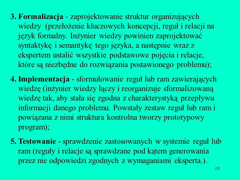 28 3.Formalizacja - zaprojektowanie struktur organizujących wiedzy (przełożenie kluczowych koncepcji, reguł i relacji na język formalny. Inżynier wied