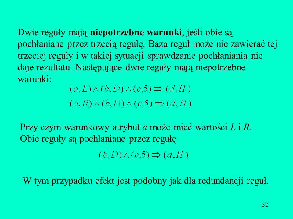32 Dwie reguły mają niepotrzebne warunki, jeśli obie są pochłaniane przez trzecią regułę. Baza reguł może nie zawierać tej trzeciej reguły i w takiej