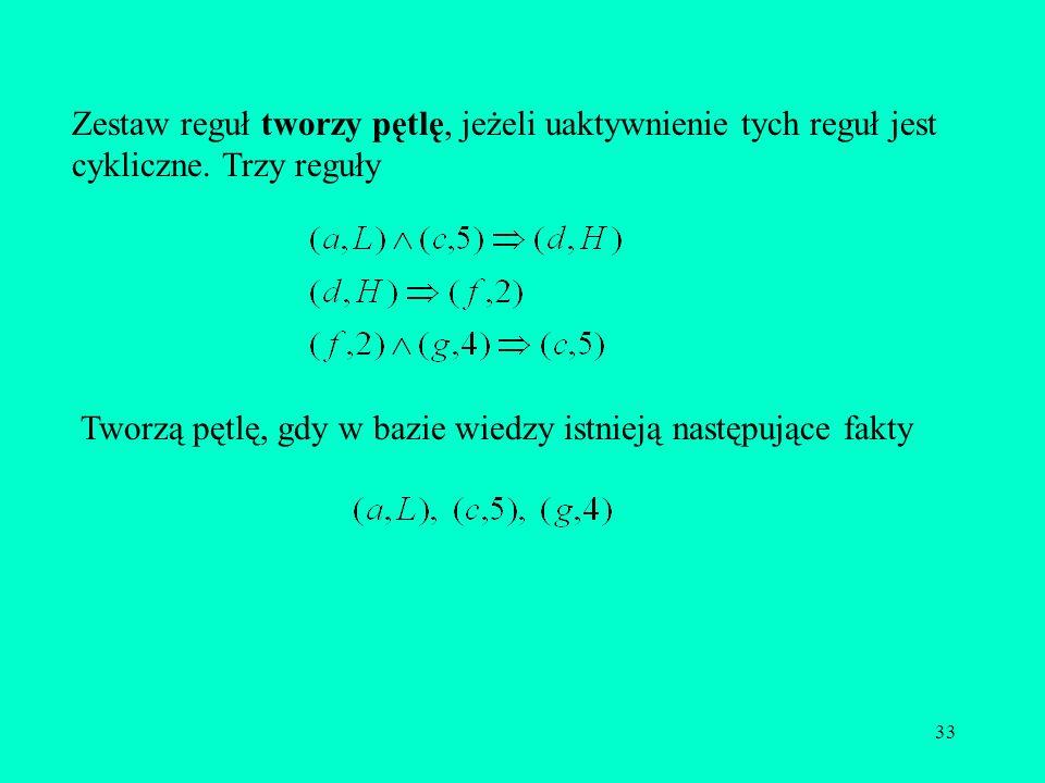 33 Zestaw reguł tworzy pętlę, jeżeli uaktywnienie tych reguł jest cykliczne. Trzy reguły Tworzą pętlę, gdy w bazie wiedzy istnieją następujące fakty