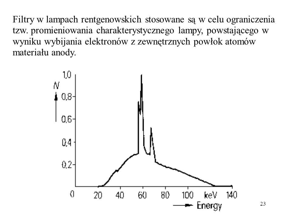 23 Filtry w lampach rentgenowskich stosowane są w celu ograniczenia tzw.