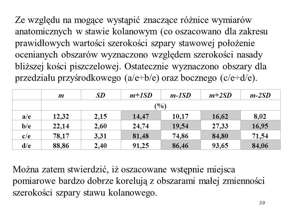 39 Ze względu na mogące wystąpić znaczące różnice wymiarów anatomicznych w stawie kolanowym (co oszacowano dla zakresu prawidłowych wartości szerokości szpary stawowej położenie ocenianych obszarów wyznaczono względem szerokości nasady bliższej kości piszczelowej.