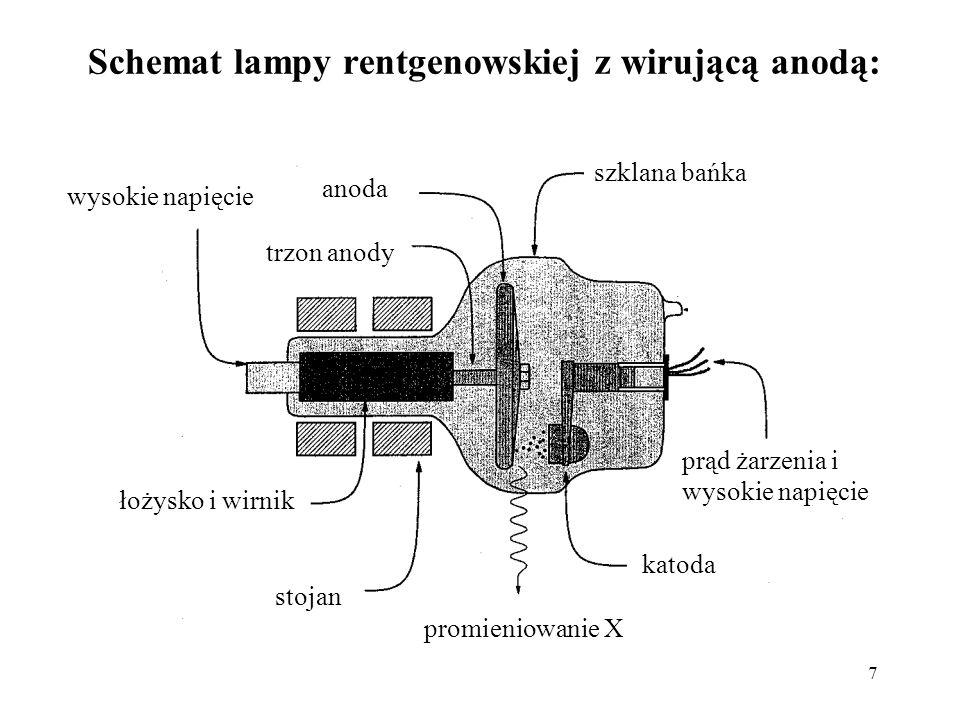 7 Schemat lampy rentgenowskiej z wirującą anodą: stojan anoda szklana bańka wysokie napięcie promieniowanie X katoda prąd żarzenia i wysokie napięcie trzon anody łożysko i wirnik