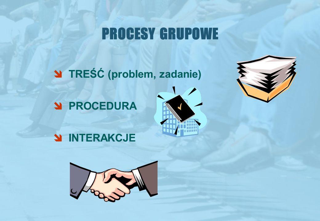 PROCESY GRUPOWE TREŚĆ (problem, zadanie) PROCEDURA INTERAKCJE