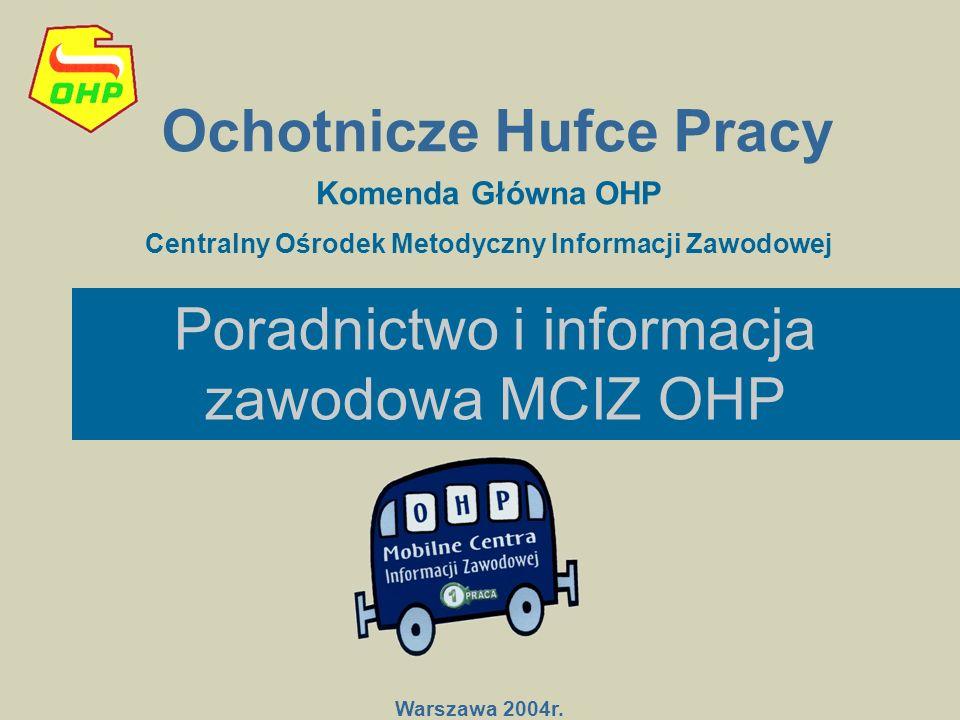 Poradnictwo i informacja zawodowa MCIZ OHP Ochotnicze Hufce Pracy Warszawa 2004r. Komenda Główna OHP Centralny Ośrodek Metodyczny Informacji Zawodowej