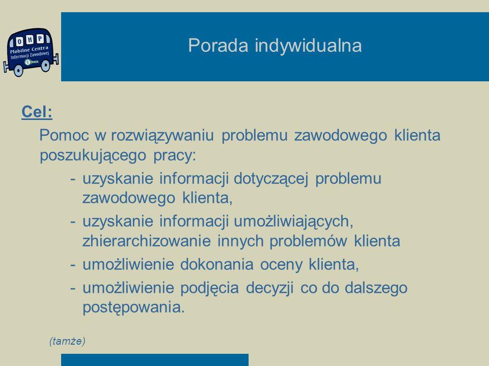 Porada indywidualna Cel: Pomoc w rozwiązywaniu problemu zawodowego klienta poszukującego pracy: -uzyskanie informacji dotyczącej problemu zawodowego k
