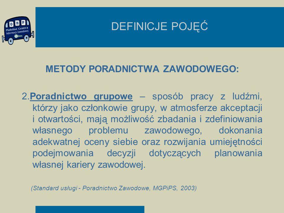 DEFINICJE POJĘĆ METODY PORADNICTWA ZAWODOWEGO: 2.Poradnictwo grupowe – sposób pracy z ludźmi, którzy jako członkowie grupy, w atmosferze akceptacji i